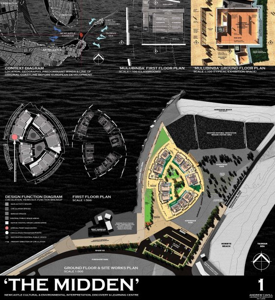 Exhibition Panel No. 1 for 'The Midden' by Andrew Cavill