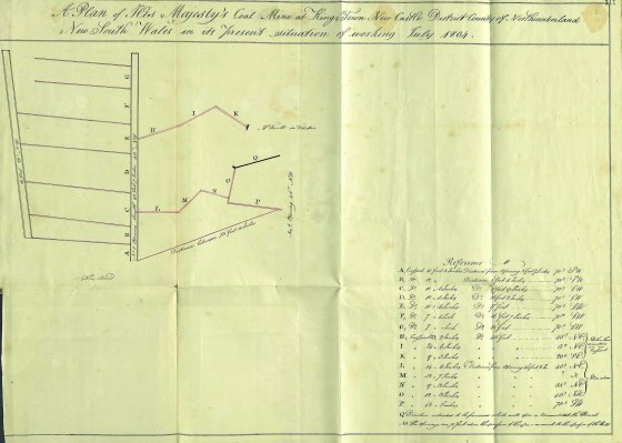 A Plan of His Majesty's Coal Mine at King's Town New Castle District County of Northumberland New South Wales in its present Situation of working, July 1804. (Courtesy Public Records Office London. CO 201/32)