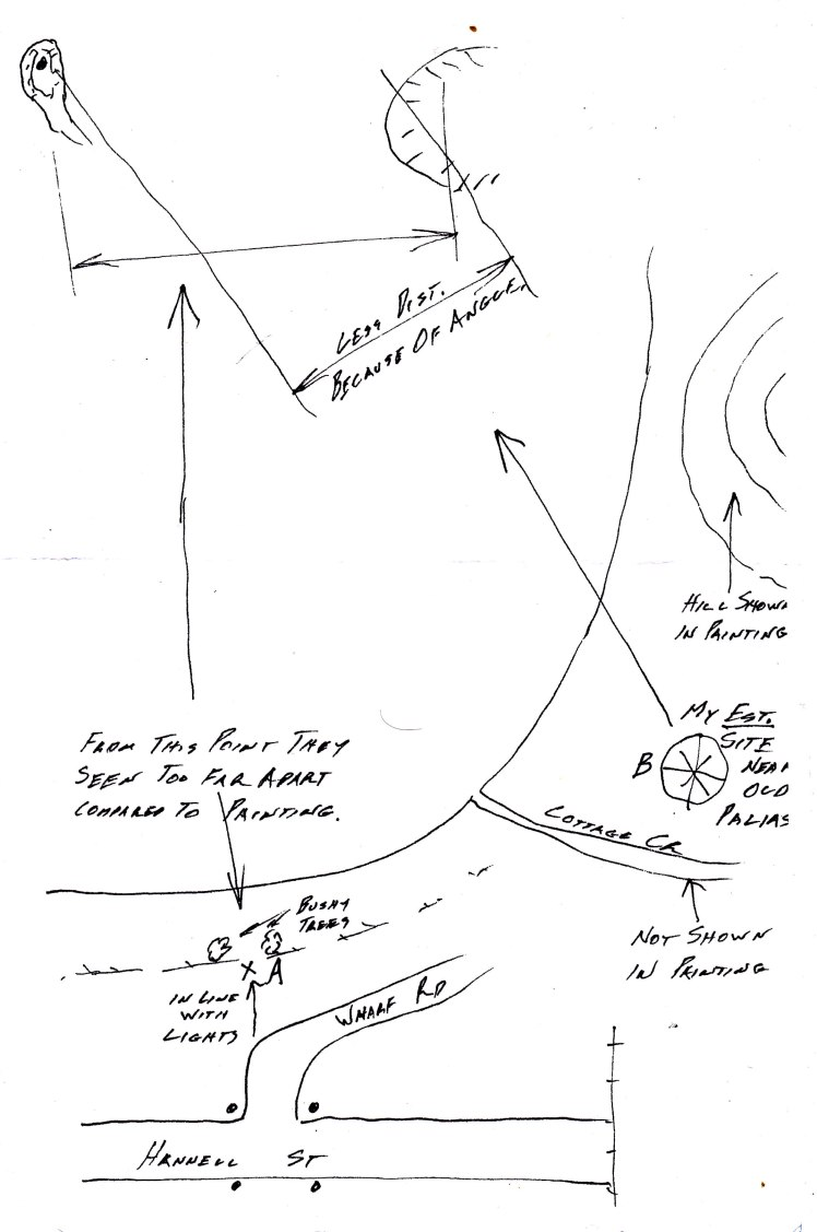 Notes on orientations and sight lines (Drawn by Warren Hardy)